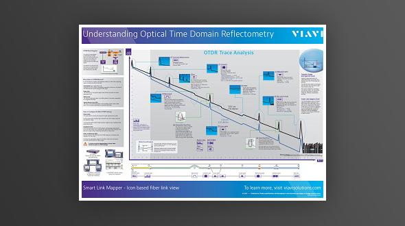 Comprendre la réflectométrie optique (OTDR)