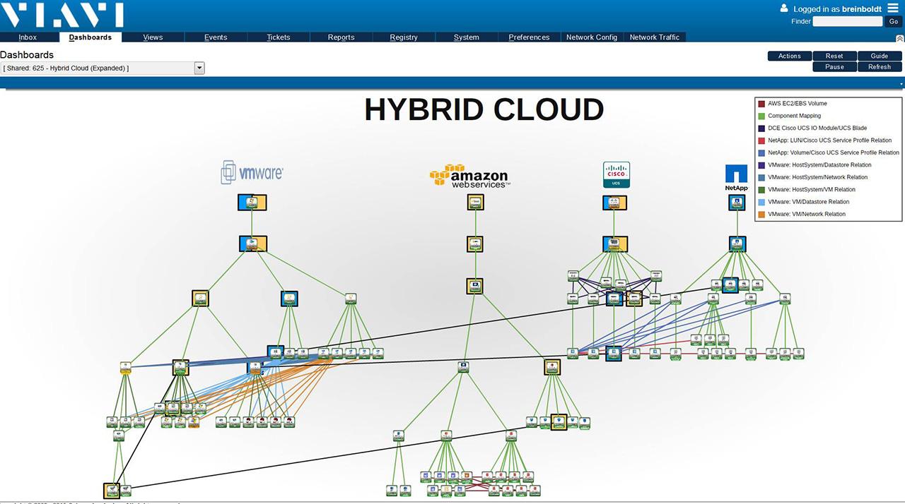 Cloud Viavi Solutions Inc Netapp Wiring Diagram Die Von Angebotene Enablement Lsung Fr Unternehmen Gewhrleistet Transparenz Innerhalb Auerhalb Und Zwischen Der