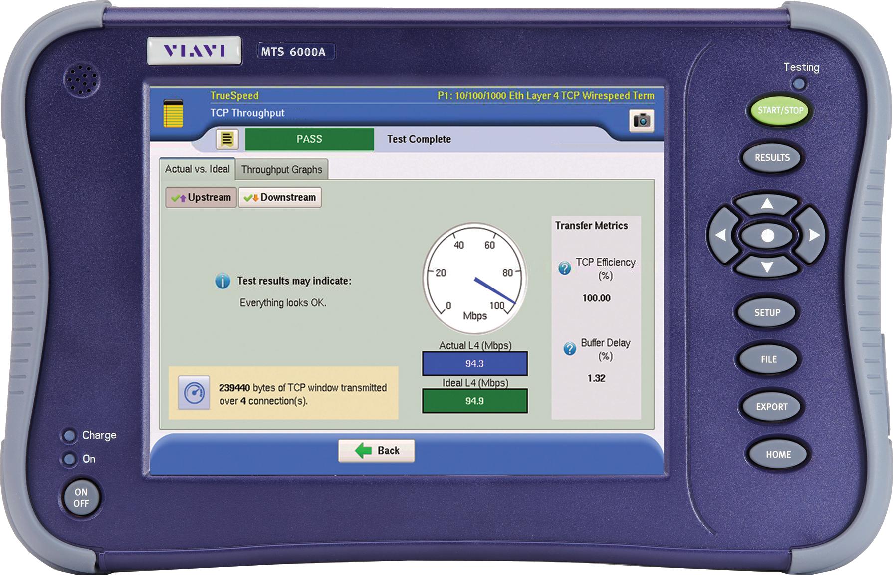 Test Platform For Fiber Optic Networks Viavi T Berd Mts