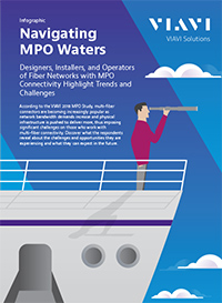 Navigating MPO Waters