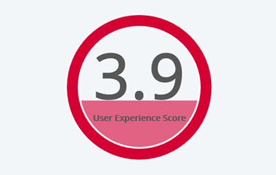 Continuously Improving User Experience Understanding