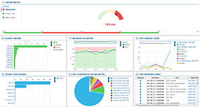 User-Defined Dashboards and Reports