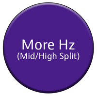More Hz – Using More Spectrum