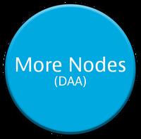 More Nodes – Node Splits