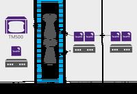 TeraVM – 5G Core Emulator