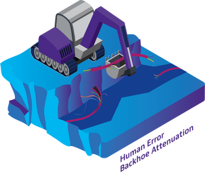 Fiber Optic Sensing