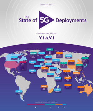The State of 5G Deployments