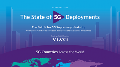 State of 5G