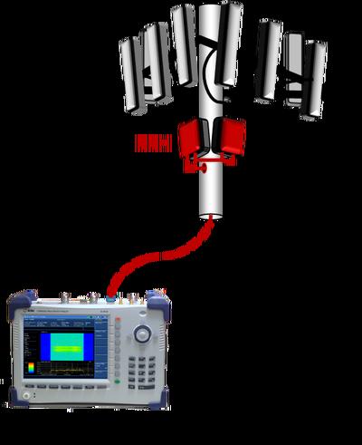 Celladvisor BBU Emulation