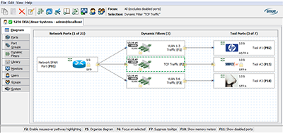 Ixia's Dynamic Filtering for Super-Fast Filter Setup