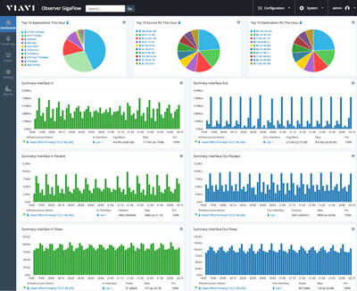 Threat Hunting  The Best Security Intelligence & Threat Hunting Tools