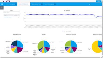 XPERTrak Service Assurance and Network Maintenance System