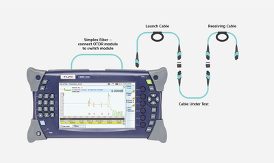 OTDR testing equipment