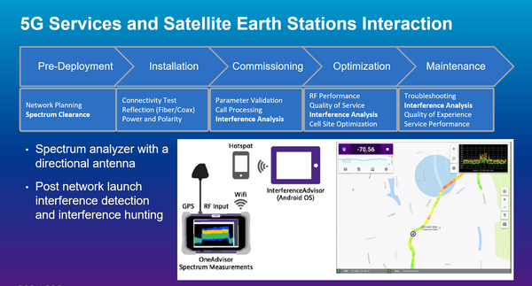 Satellite earth stations interacting with broadband wireless nodes