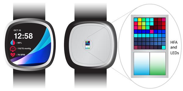 smartwatch schematic