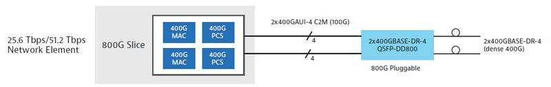 VIAVI ONT-800 Optical Network Testers