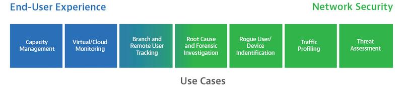 GigaFlow Use Cases