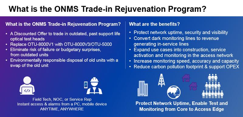 ONMSi Rejuvenation Trade-In Program