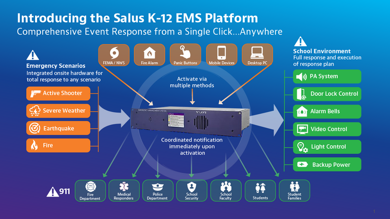 Salus K12 Provides Complete Event Response Control