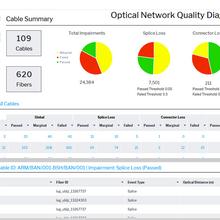 Optical Network Quality Diagnostics